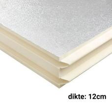 PIR Spouwplaat 12cm 1200x600mm Rd:5.45 4pl/pak (=2,88 m²) Bauder